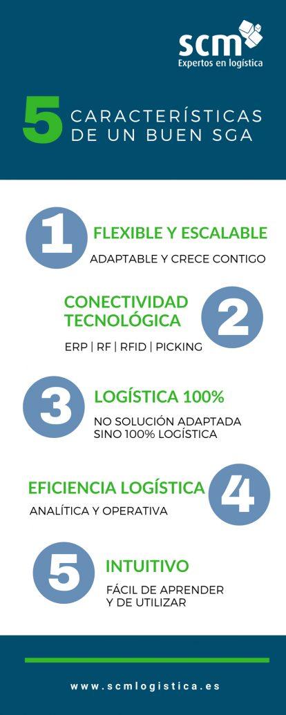 Infografía: Características de un buen SGA