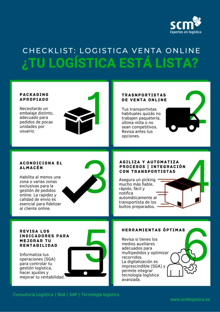 Lista comprobación de cambios logísticos almacén para ventas online