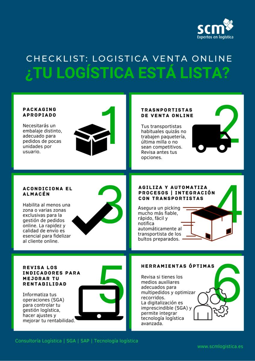 Lista comprobación de cambios logísticos almacén para venta online
