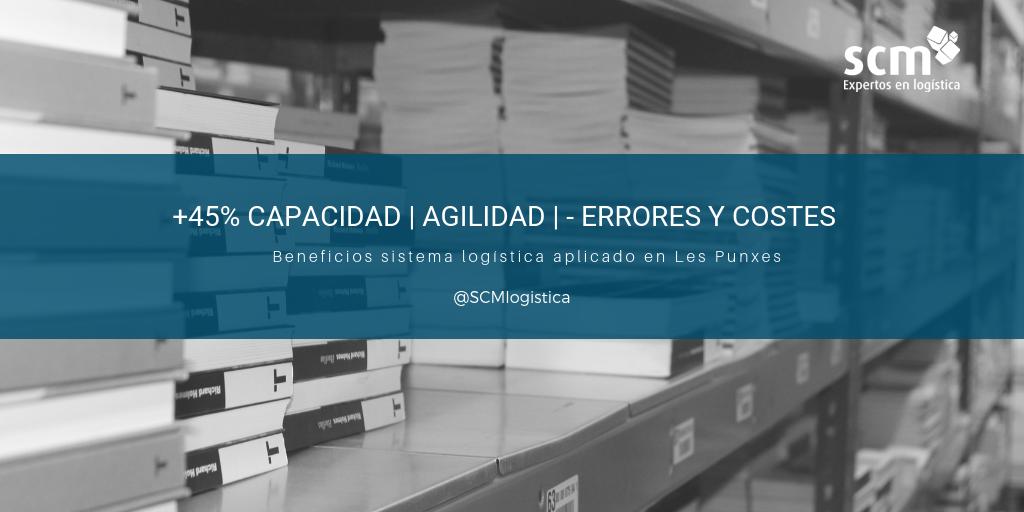 Beneficios de eficiencia logística obtenidos en Les Punxes con las soluciones de SCM Logística